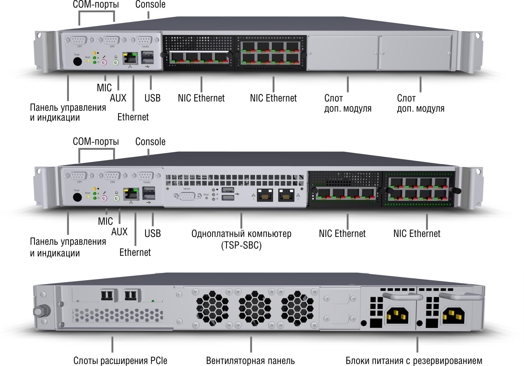 Универсальная серверная платфлорма TSP